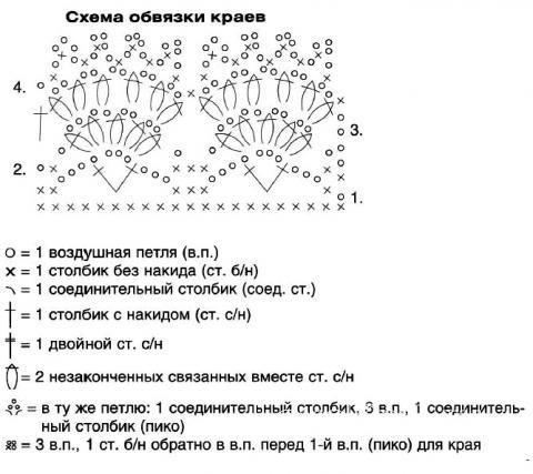 Схема вязания жилет и нарукавники с кружевом раздел вязание крючком для женщин жилеты, безрукавки для женщин