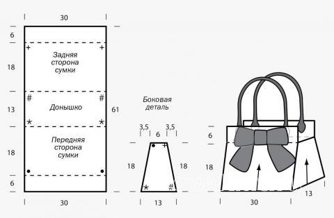 Схема вязания квадратная сумочка с бантом раздел вязание спицами для женщин сумки