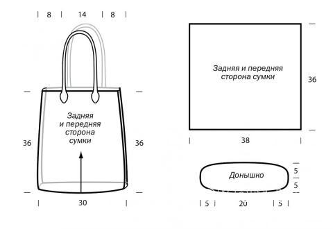 Схема вязания квадратная сумочка с узором из шишечек раздел вязание спицами для женщин сумки
