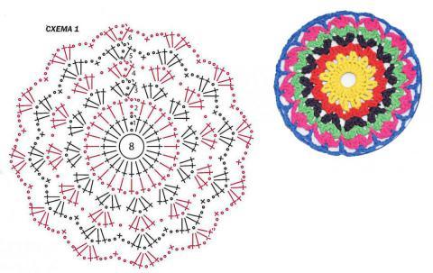 Схема вязания сумка-авоська с цветным рисунком раздел вязание спицами для женщин сумки