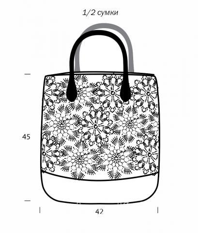 Схема вязания сумка из цветочных узоров раздел вязание спицами для женщин сумки