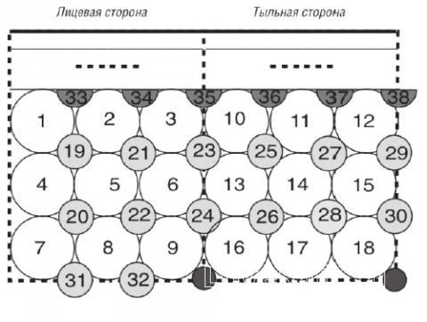Схема вязания сумка с цветочным узором раздел вязание спицами для женщин сумки