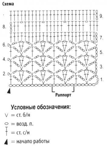 Схема вязания сумка- шопер с завязками раздел вязание спицами для женщин сумки