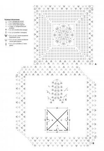 Схема вязания вязаная сумка с мотивом из цветных квадратов раздел вязание спицами для женщин сумки