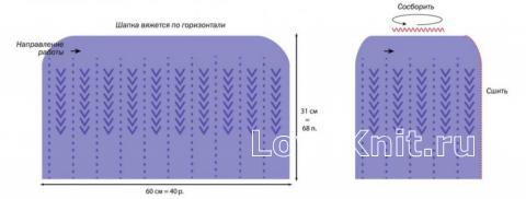 Схема вязания ажурная шапка с помпоном раздел вязание крючком для женщин шапки для женщин
