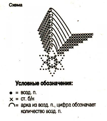 Схема вязания белый берет с диагональным узором раздел вязание крючком для женщин шапки для женщин