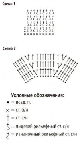 Схема вязания беретик с большим вязаным цветком раздел вязание крючком для женщин шапки для женщин