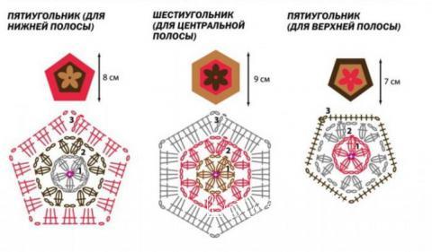 Схема вязания объемный берет с цветами раздел вязание крючком для женщин шапки для женщин