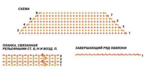 Схема вязания рельефный берет с козырьком раздел вязание крючком для женщин шапки для женщин