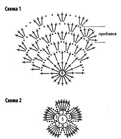 Схема вязания сетчатая шапочка с цветком раздел вязание крючком для женщин шапки для женщин