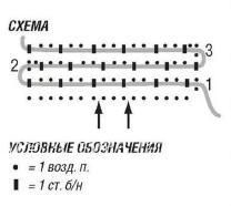 Схема вязания шапка с плетеным узором раздел вязание крючком для женщин шапки для женщин