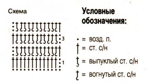 Схема вязания шапка с рельефным узором раздел вязание крючком для женщин шапки для женщин