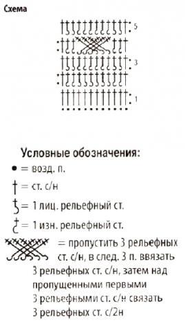 Схема вязания шапочка-ушанка с узором из кос и длинный шарфик раздел вязание крючком для женщин шапки для женщин