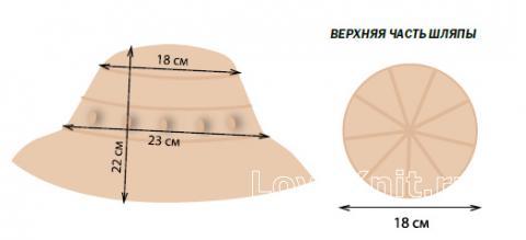 Схема вязания шляпка с рельефным узором раздел вязание крючком для женщин шапки для женщин