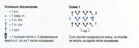 Схема вязания трехцветная шапочка бини, хомут и перчатки раздел вязание крючком для женщин шапки для женщин