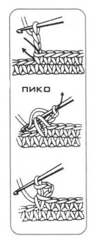 Схема вязания ажурная шаль из тонкой шерсти раздел вязание крючком для женщин шарфы, шали, палантины для женщин