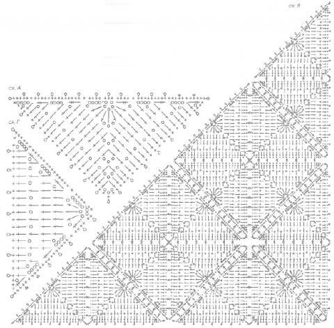 Схема вязания ажурная шаль из треугольников раздел вязание крючком для женщин шарфы, шали, палантины для женщин
