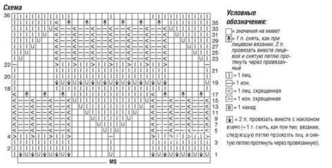 Схема вязания ажурный палантин с сетчатым узором раздел вязание крючком для женщин шарфы, шали, палантины для женщин