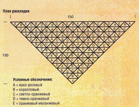 Схема вязания ажурный платок из цветных треугольников раздел вязание крючком для женщин шарфы, шали, палантины для женщин