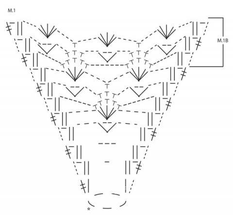 Схема вязания большая узорчатая шаль  раздел вязание крючком для женщин шарфы, шали, палантины для женщин