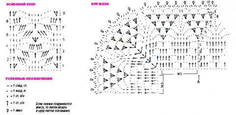 Схема вязания большой цветной палантин раздел вязание крючком для женщин шарфы, шали, палантины для женщин