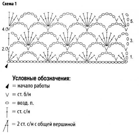 Схема вязания цветная шаль с бахромой раздел вязание крючком для женщин шарфы, шали, палантины для женщин