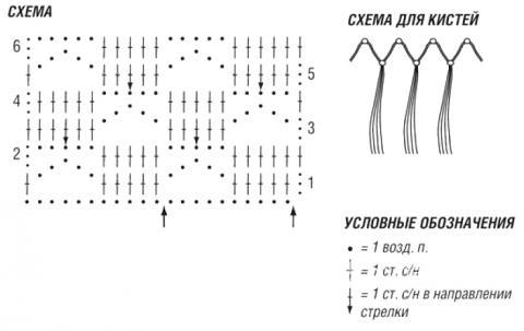 Схема вязания цветной шарфик с кистями раздел вязание крючком для женщин шарфы, шали, палантины для женщин