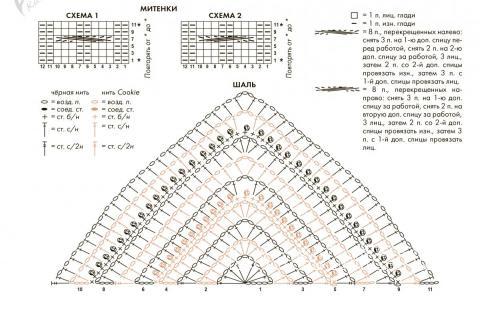 Схема вязания двухцветная шаль-платок и митенки раздел вязание крючком для женщин шарфы, шали, палантины для женщин