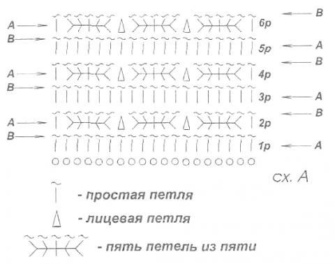 Схема вязания двухсторонняя накидка с бахромой  раздел вязание крючком для женщин шарфы, шали, палантины для женщин