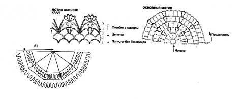 Схема вязания кружевная шаль белая раздел вязание крючком для женщин шарфы, шали, палантины для женщин