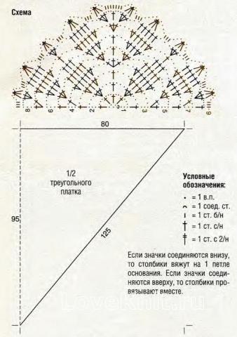 Схема вязания мохеровый платок треугольной формы раздел вязание крючком для женщин шарфы, шали, палантины для женщин