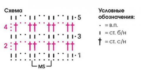 Схема вязания объемный палантин с бахромой раздел вязание крючком для женщин шарфы, шали, палантины для женщин