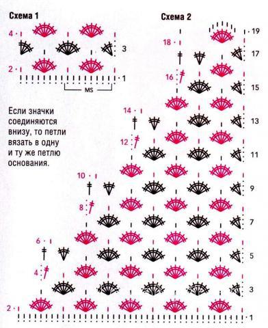 """Схема вязания платок в стиле """"пэчворк"""" в комплекте с классическим беретом и митенками раздел вязание крючком для женщин шарфы, шали, палантины для женщин"""