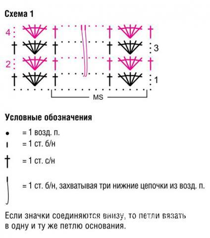 Схема вязания серая шаль с ажурным узором раздел вязание крючком для женщин шарфы, шали, палантины для женщин
