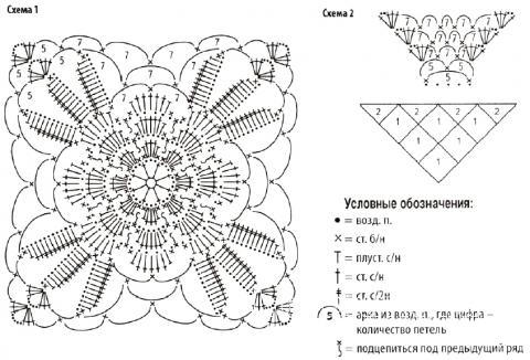 Схема вязания шаль в сеточку с цветками раздел вязание крючком для женщин шарфы, шали, палантины для женщин
