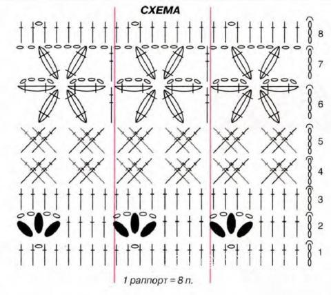 Схема вязания узорчатый снуд фантазийным узором раздел вязание крючком для женщин шарфы, шали, палантины для женщин