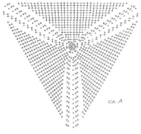 Схема вязания ажурная пелерина с пушистой окантовкой раздел вязание крючком для женщин накидки, болеро для женщин