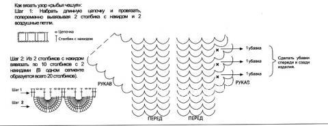 """Схема вязания болеро с узором """"рыбья чешуя"""" раздел вязание крючком для женщин накидки, болеро для женщин"""