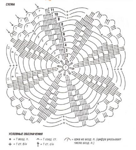 Схема вязания цветное кружевное пончо для девочки раздел вязание крючком для женщин накидки, болеро для женщин