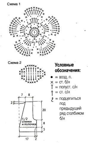 Схема вязания  голубое болеро с цветочками  раздел вязание крючком для женщин накидки, болеро для женщин