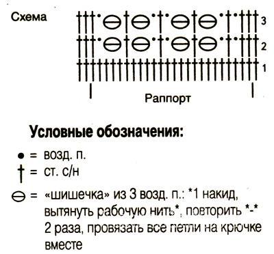 Схема вязания короткий жакет без рукавов раздел вязание крючком для женщин накидки, болеро для женщин