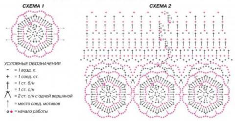 Схема вязания пелелина с узором из цветов с бахромой раздел вязание крючком для женщин накидки, болеро для женщин