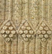 Фото узор из кос (жгутов) №1783 спицами