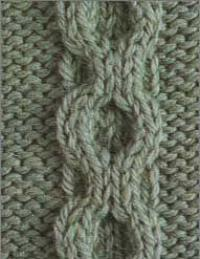 Фото узор из кос (жгутов) №2001 спицами