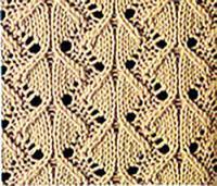 Фото узоры из ажурных полос №3581 спицами