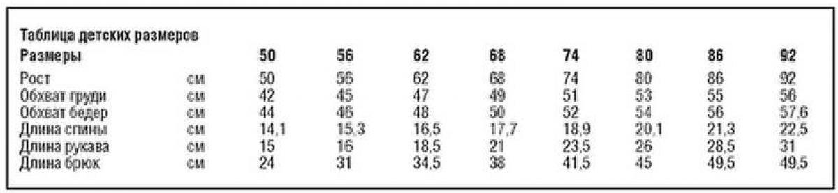 Продолжительность жизни джунгарского хомяка в домашних условиях