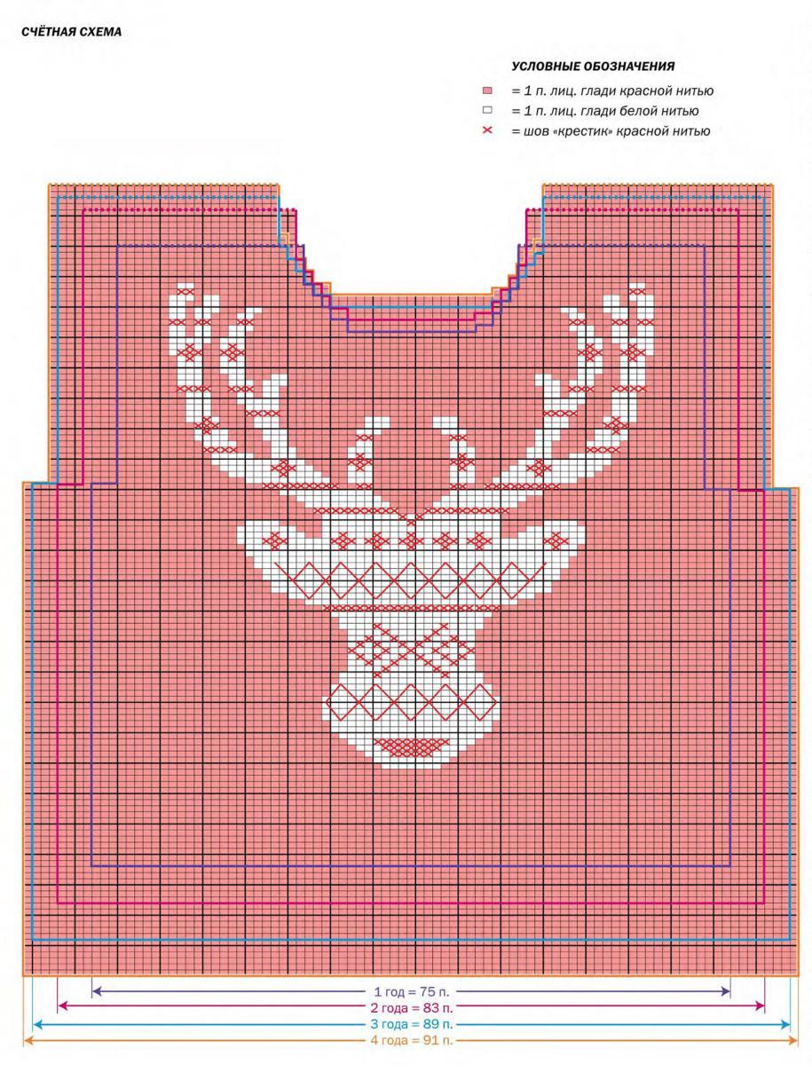 Схема оленя для вязания фото 376