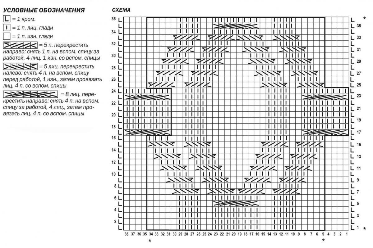 схема вязки свитера крупной вязки