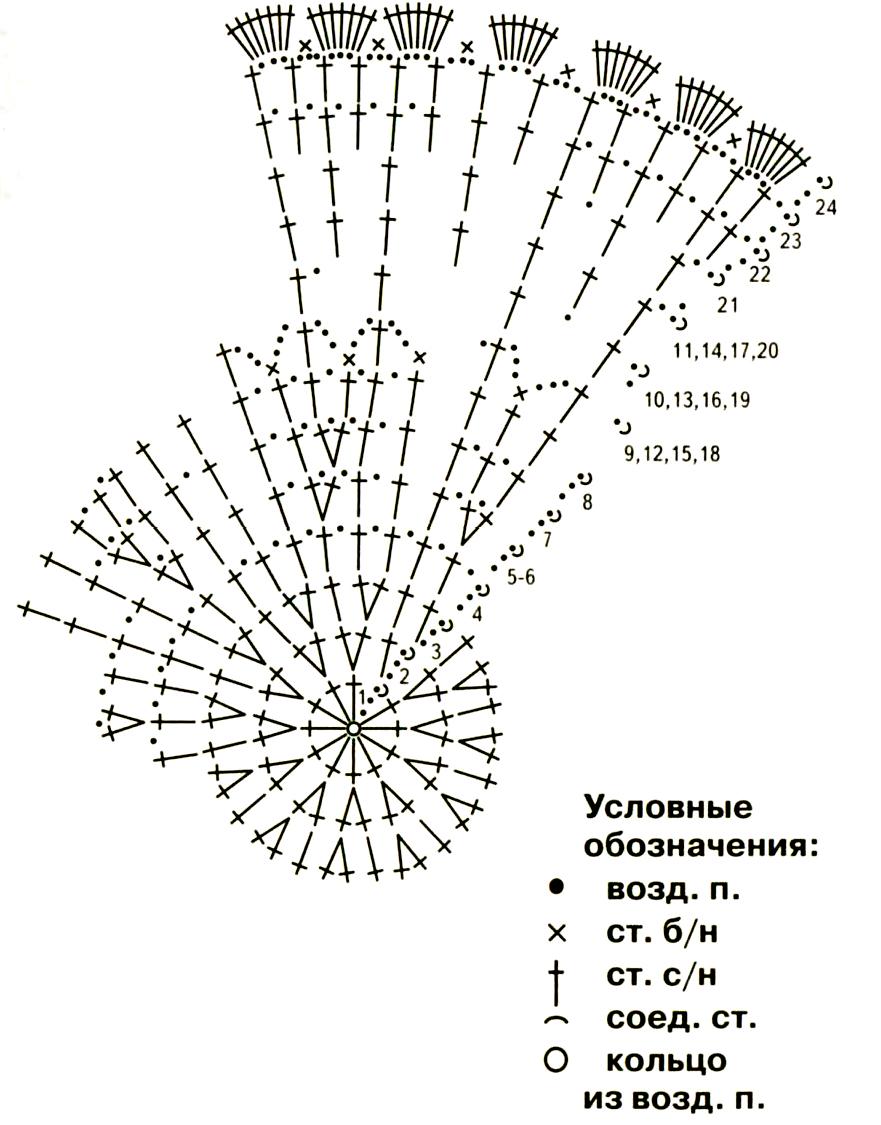 Алена паращенко вязание крючком панамки под хвостики