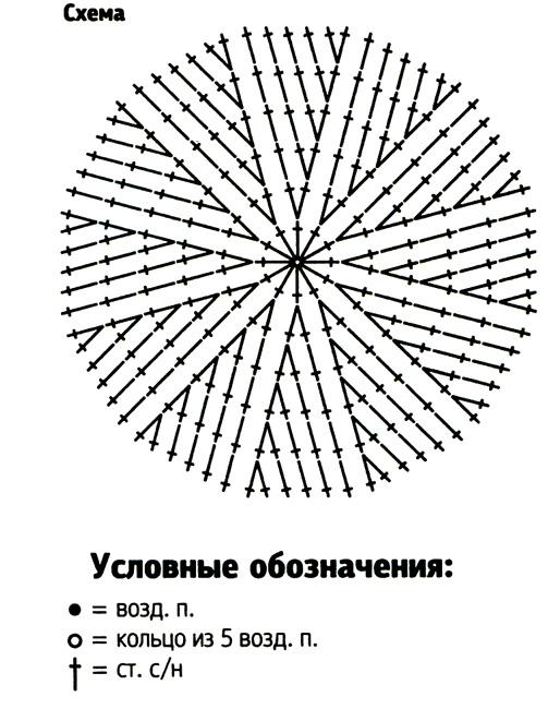 Детская шапочка совенок схема вязания